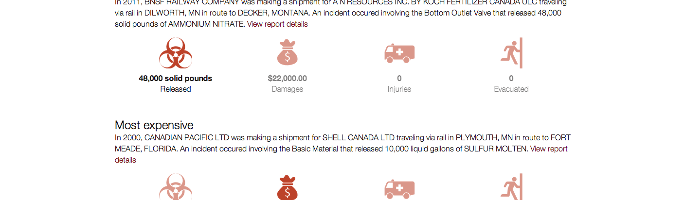 Screenshot of Visualizing hazardous materials