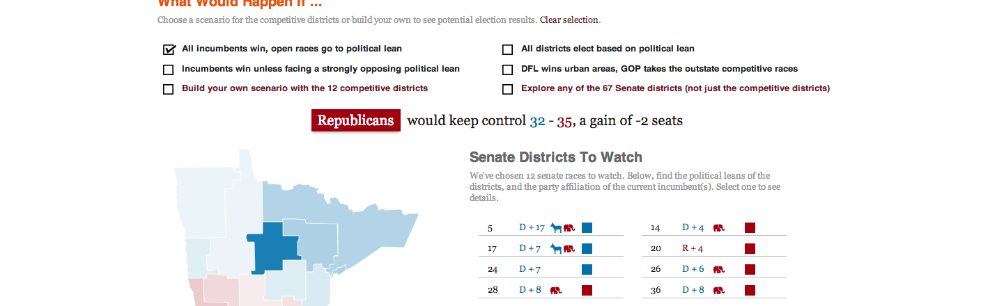 Screenshot of Legislature scenarios