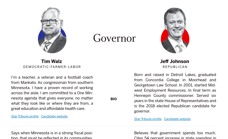 Screenshot of Minnesota election guide